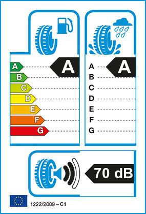 Etiquetage du Pneu Michelin ENERGY E-V