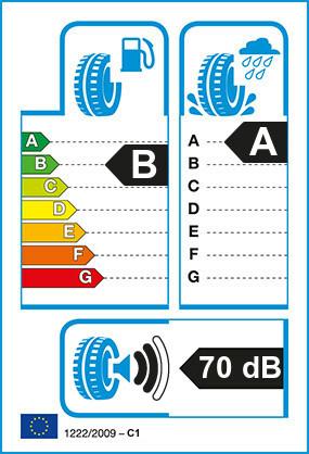 Etiquetage du Pneu Michelin ENERGY SAVER +