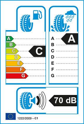 Etiquetage du Pneu Pirelli Itineris T90