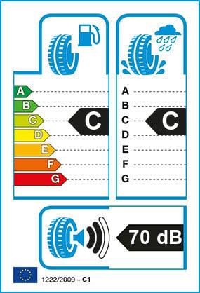 Etiquetage du Pneu Nexen N'BLUE HD PLUS