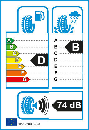 Etiquetage du Pneu Pirelli TG88