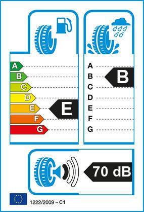 Etiquetage du Pneu Pirelli P ZERO TROFEO R