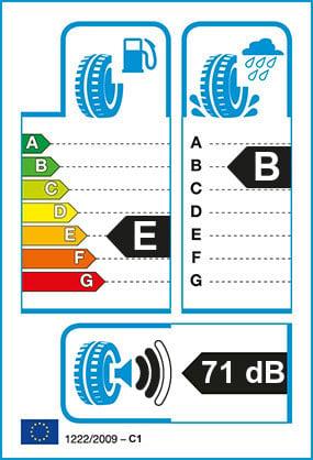 Etiquetage du Pneu Autogreen SUPER SPORT CHASER SSC5