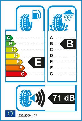 Etiquetage du Pneu Bridgestone B391