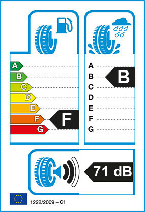 Etiquetage du Pneu Bridgestone POTENZA RE050A-1
