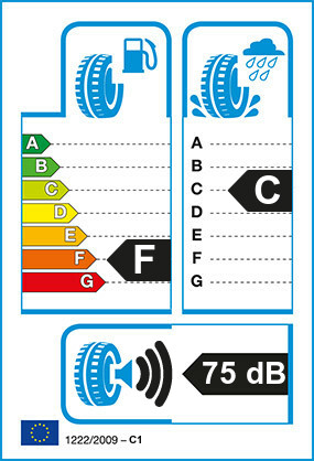 Etiquetage du Pneu Atturo AZ-800