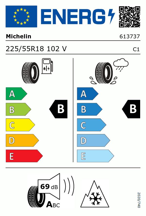 Etiquetage du Pneu Michelin CROSSCLIMATE