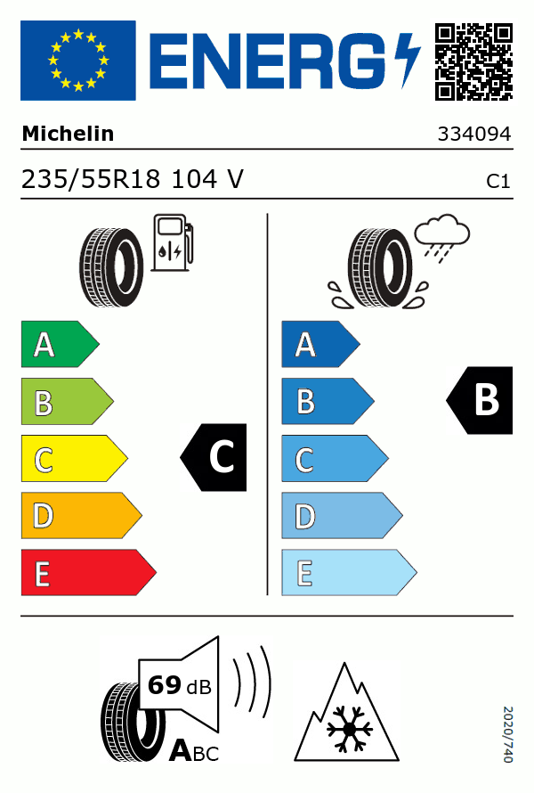 Etiquetage du Pneu Michelin CROSSCLIMATE SUV