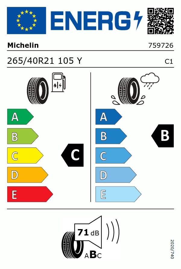 Etiquetage du Pneu Michelin PILOT SPORT 4S