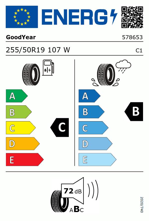 Etiquetage du Pneu Goodyear Eagle F1 Asymmetric SUV