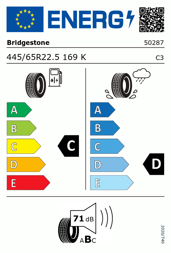 Etiquetage du Pneu Bridgestone M748